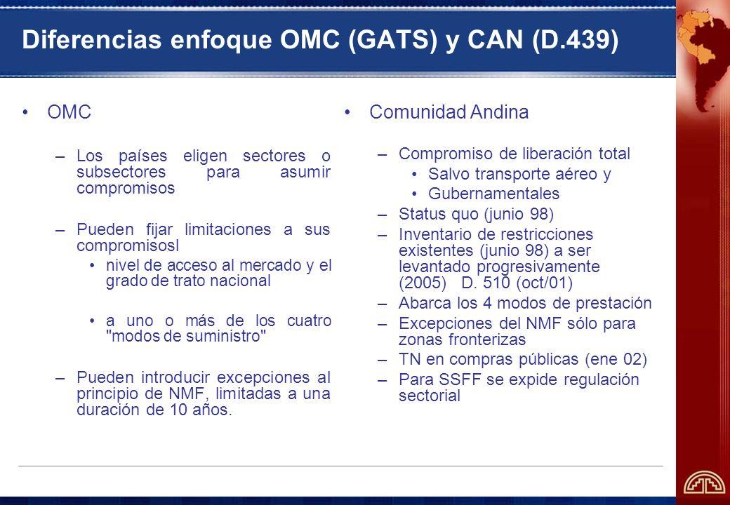 Diferencias enfoque OMC (GATS) y CAN (D.439) OMC –Los países eligen sectores o subsectores para asumir compromisos –Pueden fijar limitaciones a sus compromisosl nivel de acceso al mercado y el grado de trato nacional a uno o más de los cuatro modos de suministro –Pueden introducir excepciones al principio de NMF, limitadas a una duración de 10 años.