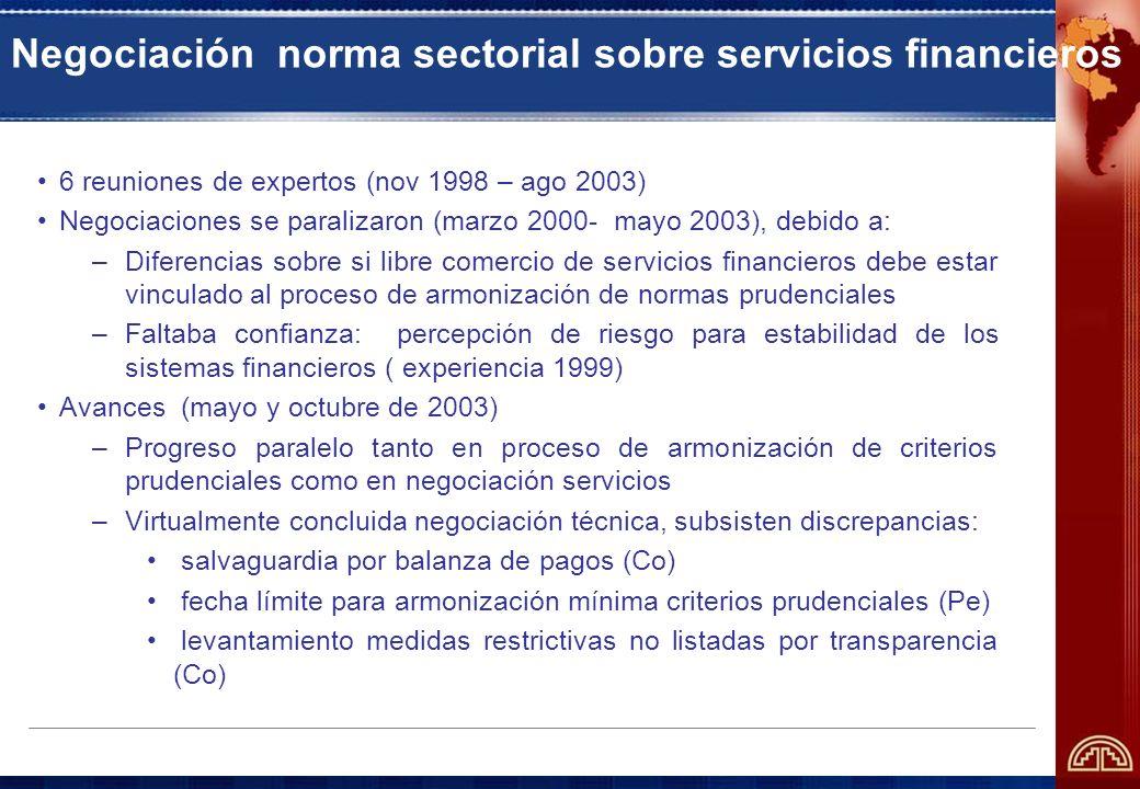 Negociación norma sectorial sobre servicios financieros 6 reuniones de expertos (nov 1998 – ago 2003) Negociaciones se paralizaron (marzo 2000- mayo 2003), debido a: –Diferencias sobre si libre comercio de servicios financieros debe estar vinculado al proceso de armonización de normas prudenciales –Faltaba confianza: percepción de riesgo para estabilidad de los sistemas financieros ( experiencia 1999) Avances (mayo y octubre de 2003) –Progreso paralelo tanto en proceso de armonización de criterios prudenciales como en negociación servicios –Virtualmente concluida negociación técnica, subsisten discrepancias: salvaguardia por balanza de pagos (Co) fecha límite para armonización mínima criterios prudenciales (Pe) levantamiento medidas restrictivas no listadas por transparencia (Co)