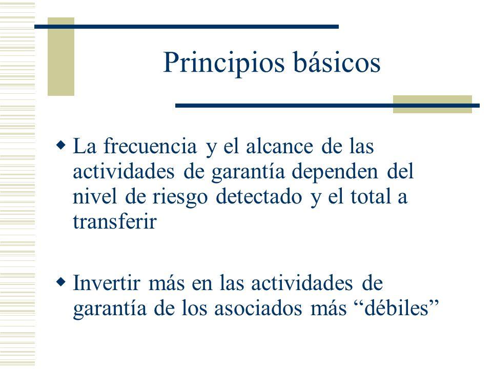 Principios básicos La frecuencia y el alcance de las actividades de garantía dependen del nivel de riesgo detectado y el total a transferir Invertir m