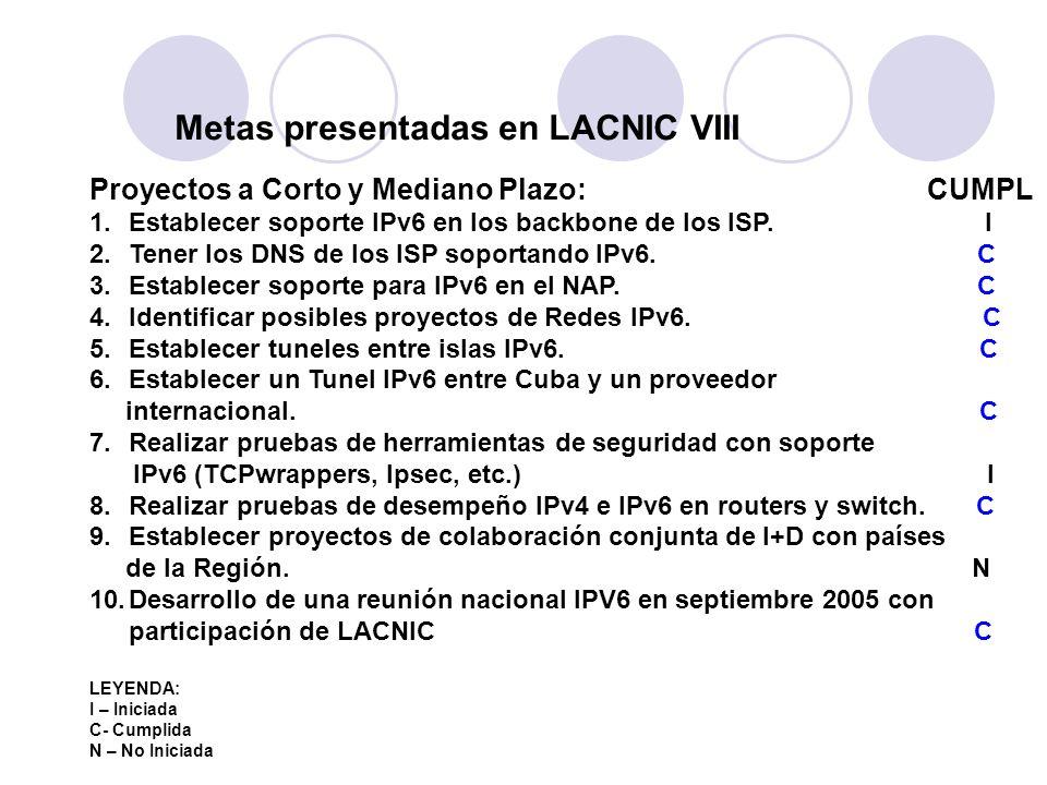 Metas presentadas en LACNIC VIII Proyectos a Corto y Mediano Plazo: CUMPL 1.Establecer soporte IPv6 en los backbone de los ISP. I 2.Tener los DNS de l