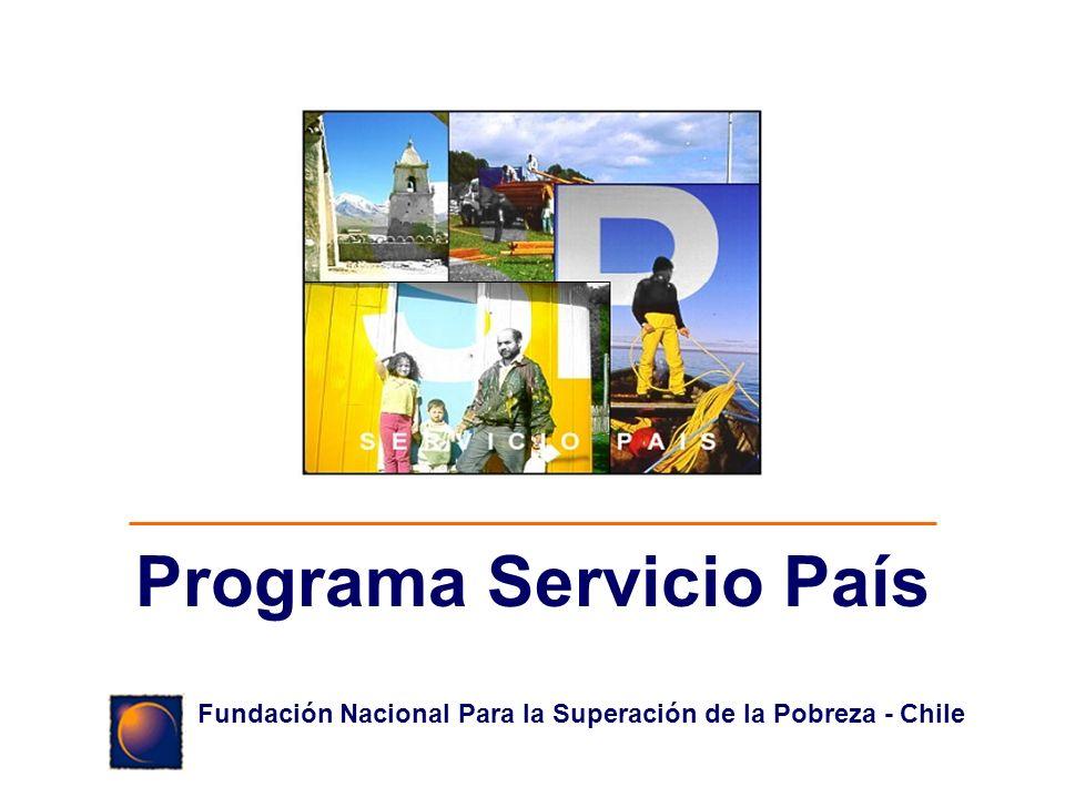 Programa Servicio País Fundación Nacional Para la Superación de la Pobreza - Chile