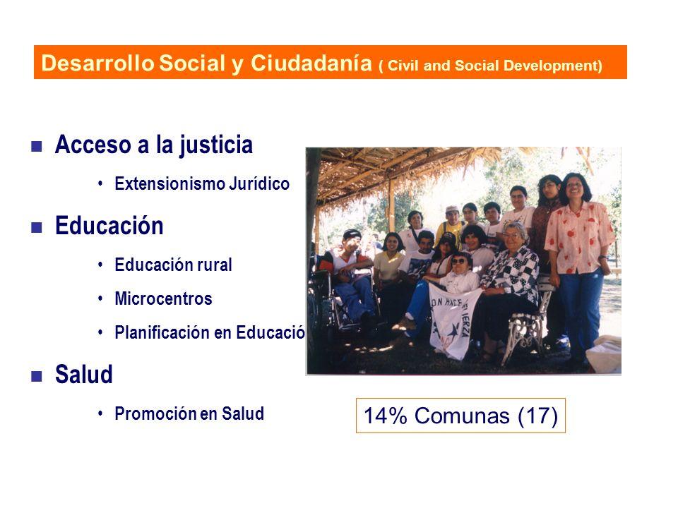 n Acceso a la justicia Extensionismo Jurídico n Educación Educación rural Microcentros Planificación en Educación n Salud Promoción en Salud Desarroll