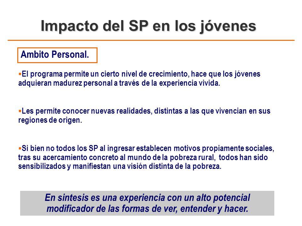 Impacto del SP en los jóvenes Ambito Personal. El programa permite un cierto nivel de crecimiento, hace que los jóvenes adquieran madurez personal a t
