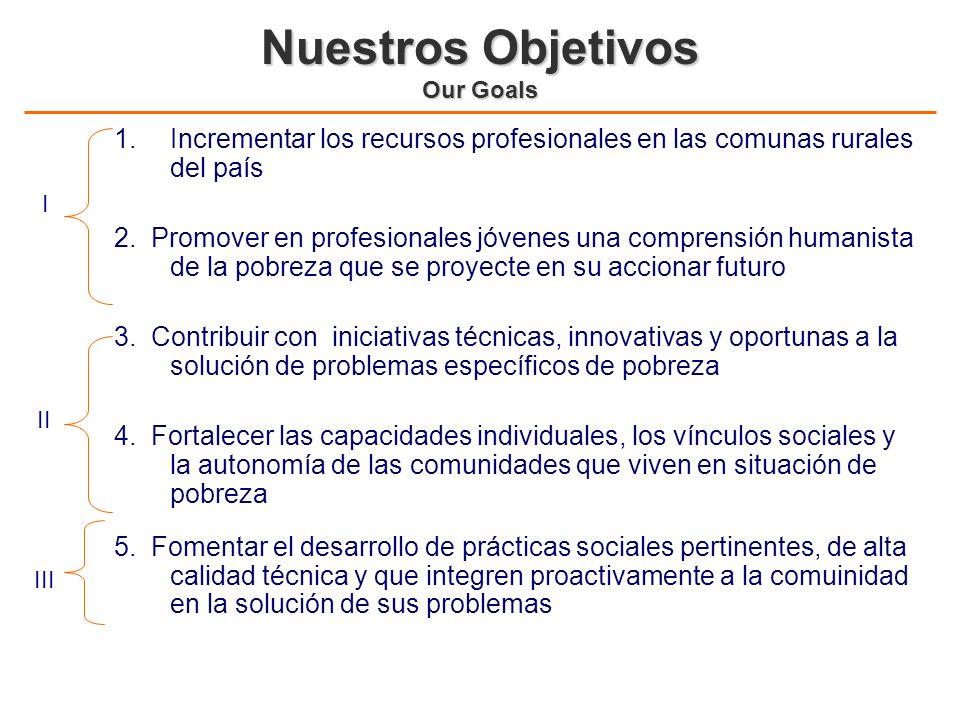 n Convocamos a jóvenes profesionales a trabajar por 13 meses en una comuna pobre y rural de Chile.