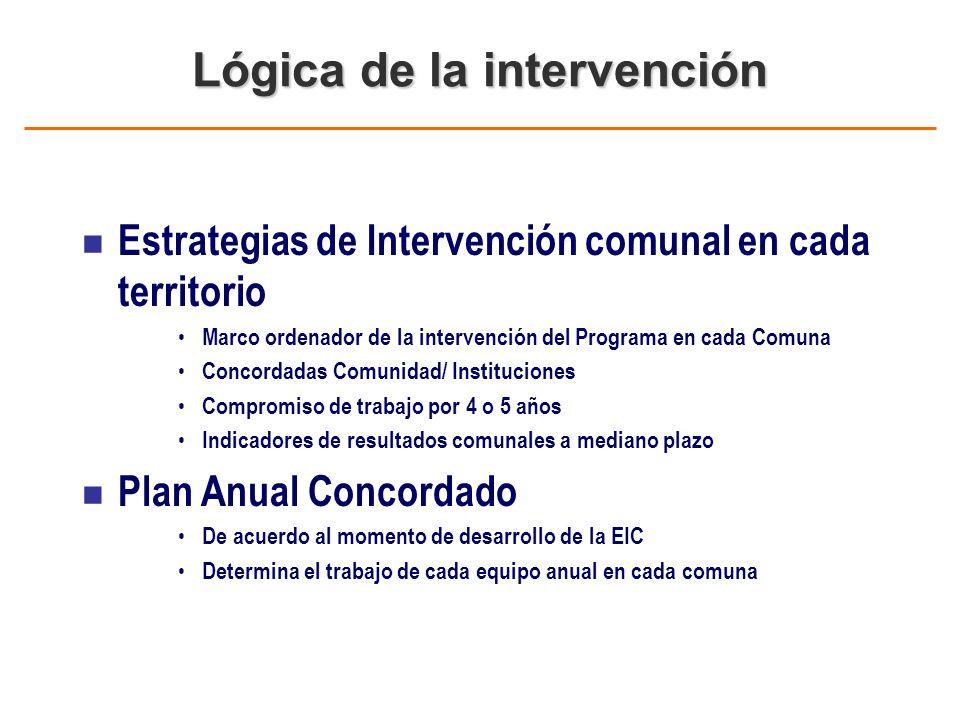 Lógica de la intervención n Estrategias de Intervención comunal en cada territorio Marco ordenador de la intervención del Programa en cada Comuna Conc