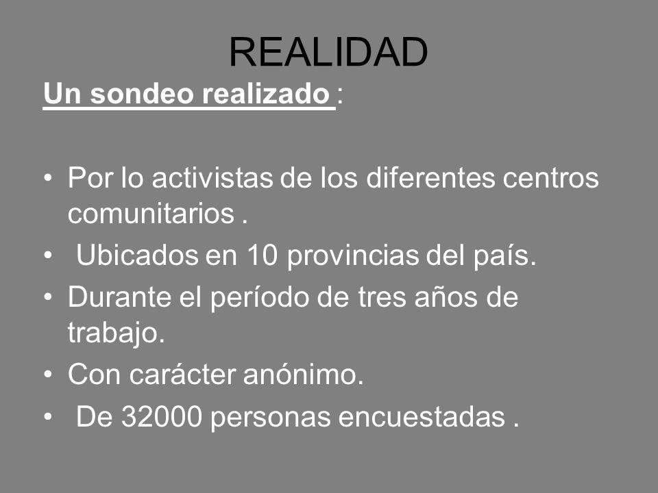 REALIDAD Un sondeo realizado : Por lo activistas de los diferentes centros comunitarios. Ubicados en 10 provincias del país. Durante el período de tre