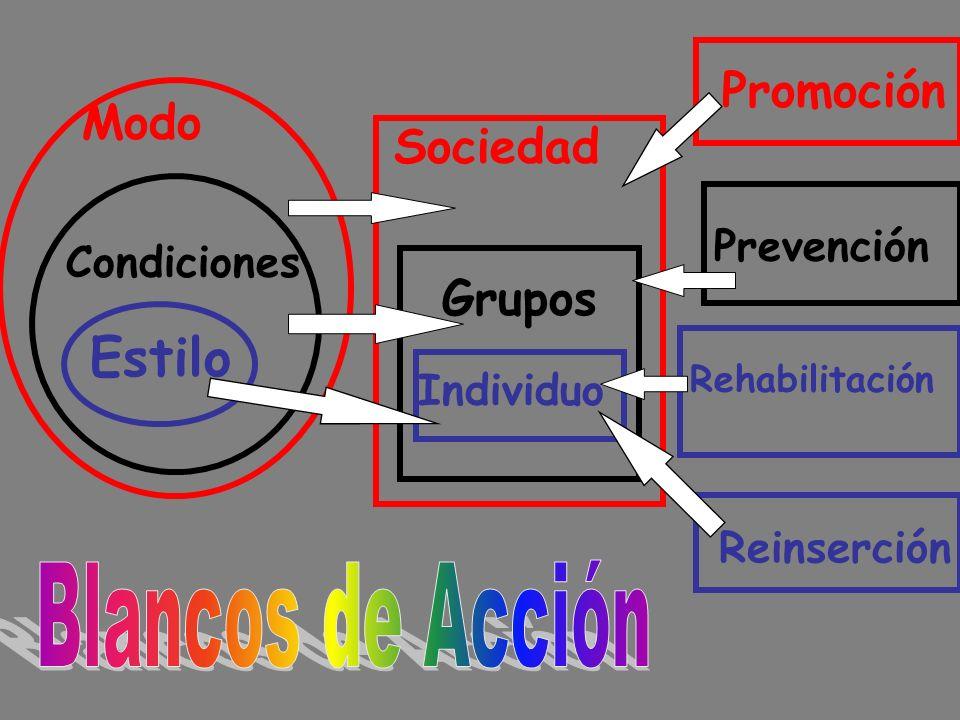 Estilo Condiciones Modo Individuo Grupos Sociedad Promoción Prevención Rehabilitación Reinserción