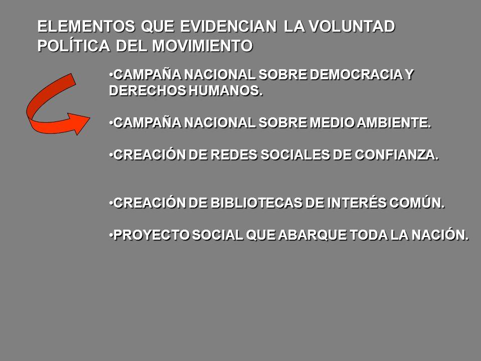 CAMPAÑA NACIONAL SOBRE DEMOCRACIA Y DERECHOS HUMANOS.CAMPAÑA NACIONAL SOBRE DEMOCRACIA Y DERECHOS HUMANOS. CAMPAÑA NACIONAL SOBRE MEDIO AMBIENTE.CAMPA