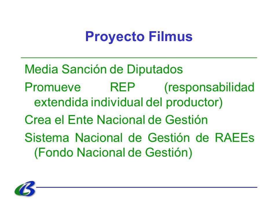Proyecto Filmus Media Sanción de Diputados Promueve REP (responsabilidad extendida individual del productor) Crea el Ente Nacional de Gestión Sistema Nacional de Gestión de RAEEs (Fondo Nacional de Gestión)