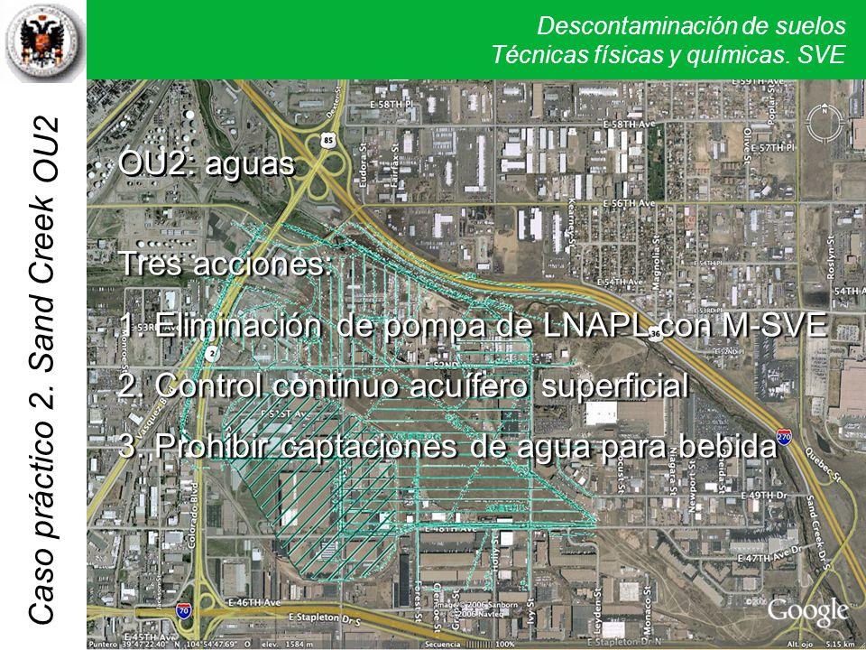 Descontaminación de suelos Técnicas físicas y químicas. SVE Caso práctico 2. Sand Creek Tres acciones: 1. Eliminación de pompa de LNAPL con M-SVE 2. C