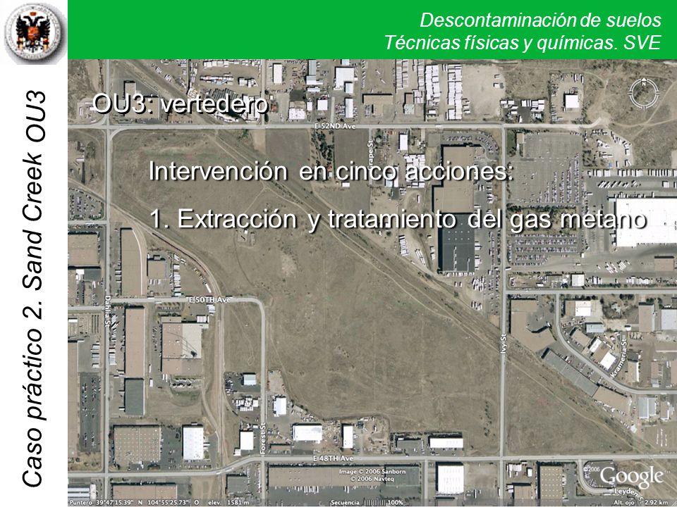 Descontaminación de suelos Técnicas físicas y químicas. SVE Caso práctico 2. Sand Creek Intervención en cinco acciones: 1. Extracción y tratamiento de