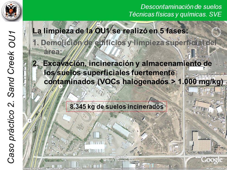 Descontaminación de suelos Técnicas físicas y químicas. SVE Caso práctico 2. Sand Creek La limpieza de la OU1 se realizó en 5 fases: 1. Demolición de
