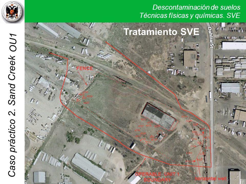 Descontaminación de suelos Técnicas físicas y químicas. SVE Caso práctico 2. Sand Creek OU1 Tratamiento SVE