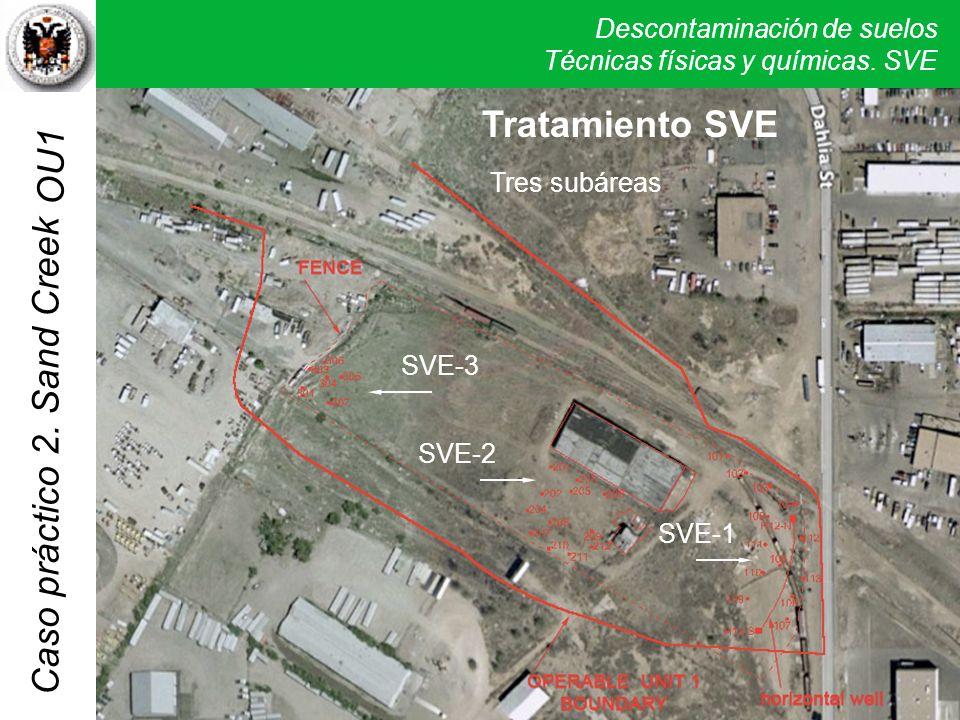 Descontaminación de suelos Técnicas físicas y químicas. SVE Caso práctico 2. Sand Creek OU1 Tratamiento SVE Tres subáreas SVE-3 SVE-2 SVE-1