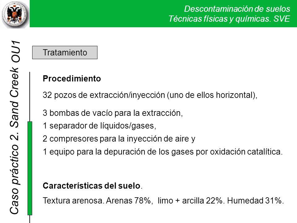 Descontaminación de suelos Técnicas físicas y químicas. SVE Caso práctico 2. Sand Creek Tratamiento Procedimiento 32 pozos de extracción/inyección (un