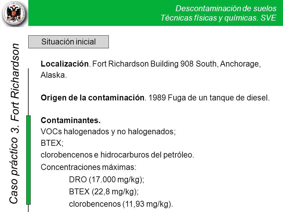 Descontaminación de suelos Técnicas físicas y químicas. SVE Caso práctico 2. Sand Creek 3. Fort Richardson Situación inicial Localización. Fort Richar