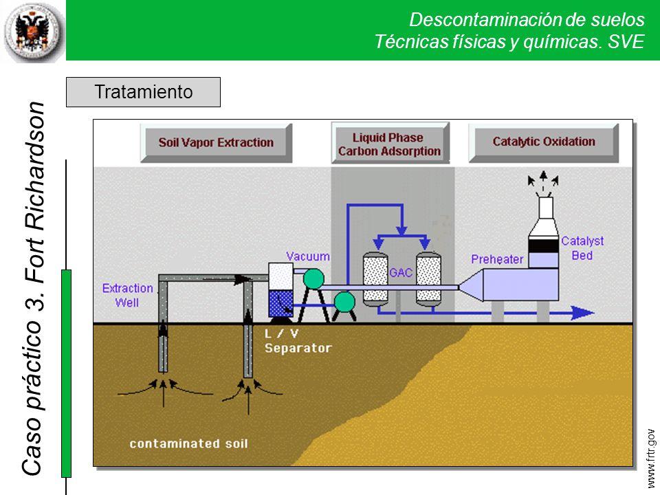 Descontaminación de suelos Técnicas físicas y químicas. SVE Caso práctico 2. Sand Creek Tratamiento www.frtr.gov 3. Fort Richardson