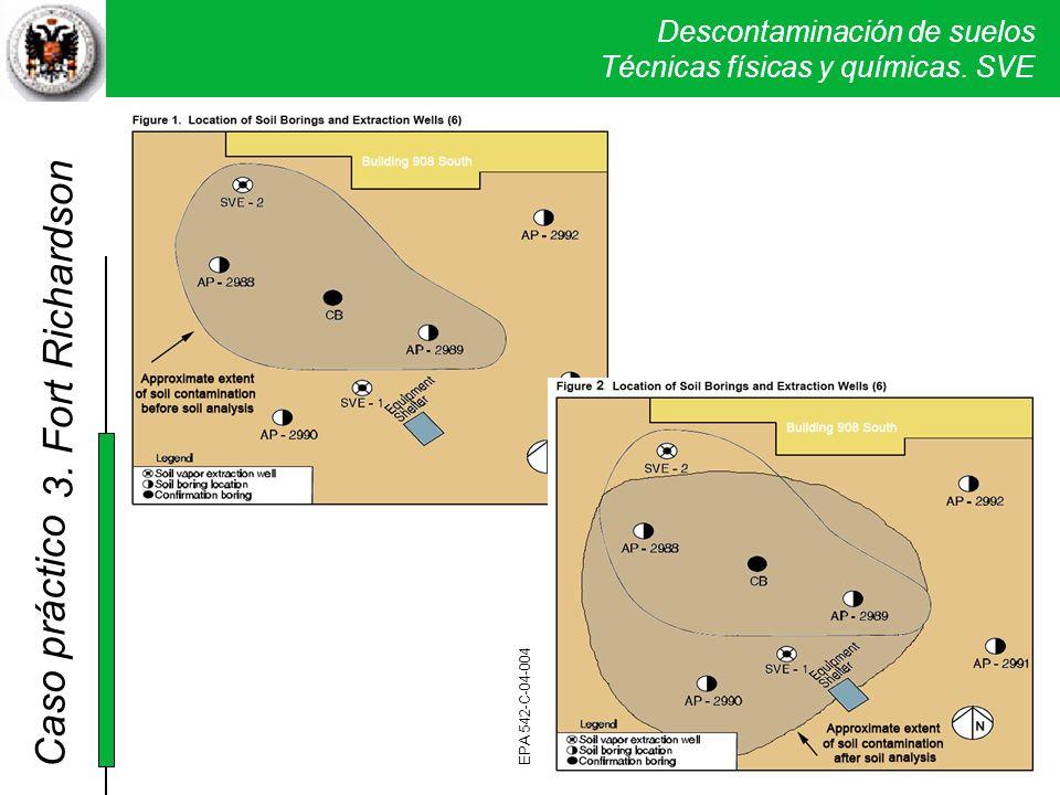 Descontaminación de suelos Técnicas físicas y químicas. SVE Caso práctico 2. Sand Creek EPA 542-C-04-004 3. Fort Richardson