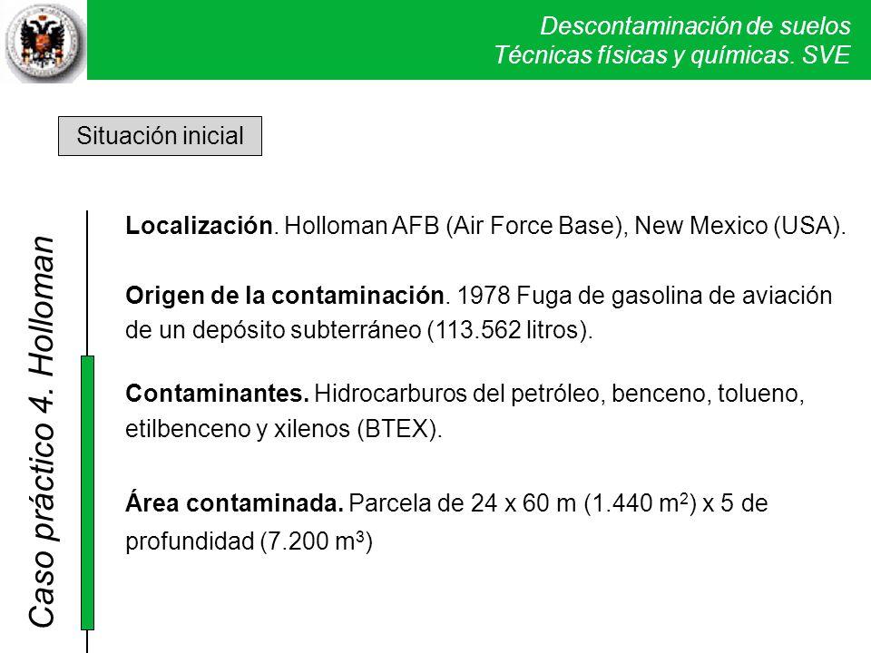 Descontaminación de suelos Técnicas físicas y químicas. SVE Caso práctico 2. Sand Creek Situación inicial Localización. Holloman AFB (Air Force Base),