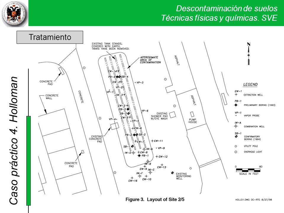 Descontaminación de suelos Técnicas físicas y químicas. SVE Caso práctico 2. Sand Creek 4. Holloman Tratamiento