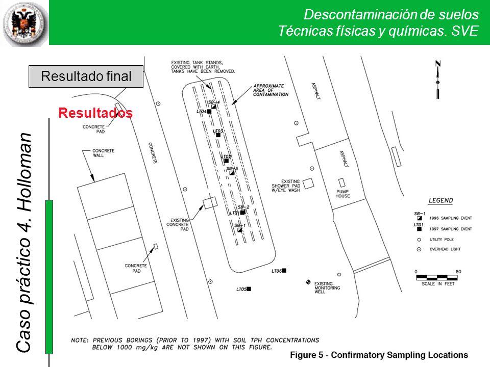 Descontaminación de suelos Técnicas físicas y químicas. SVE Caso práctico 2. Sand Creek 4. Holloman Resultado final Resultados