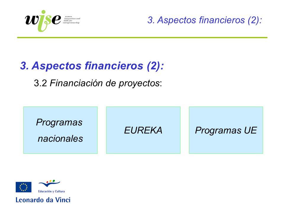 3. Aspectos financieros (2): 3.2 Financiación de proyectos: Programas nacionales EUREKAProgramas UE 3. Aspectos financieros (2):