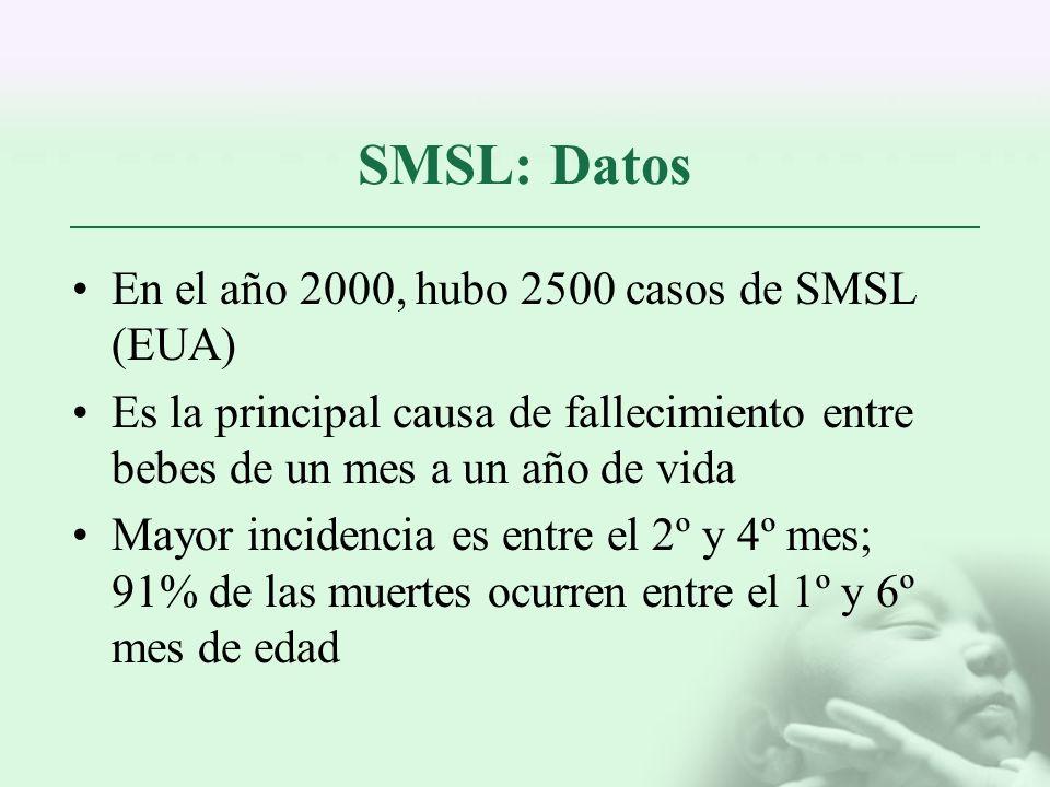 SMSL: Datos En el año 2000, hubo 2500 casos de SMSL (EUA) Es la principal causa de fallecimiento entre bebes de un mes a un año de vida Mayor incidenc