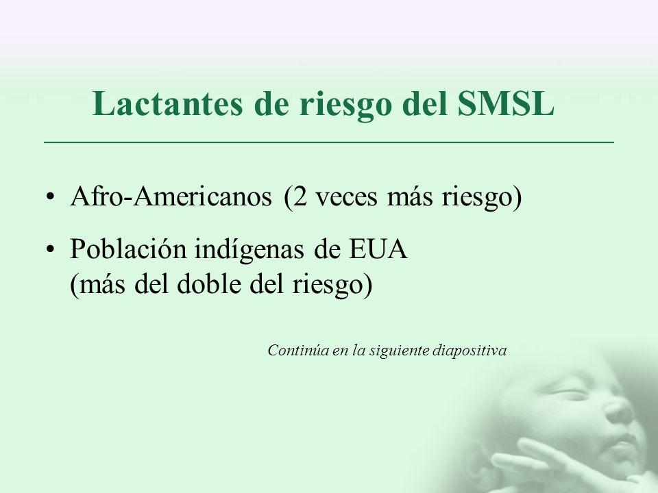 Lactantes de riesgo del SMSL Afro-Americanos (2 veces más riesgo) Población indígenas de EUA (más del doble del riesgo) Continúa en la siguiente diapo