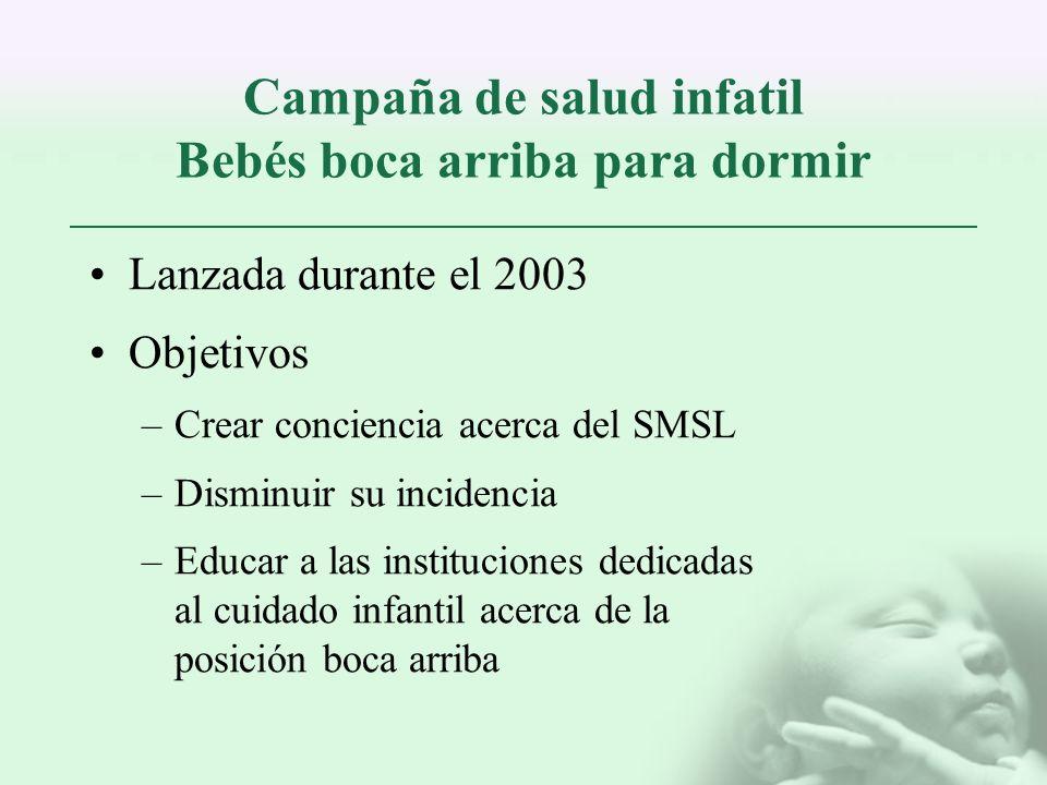 Campaña de salud infatil Bebés boca arriba para dormir Lanzada durante el 2003 Objetivos –Crear conciencia acerca del SMSL –Disminuir su incidencia –E