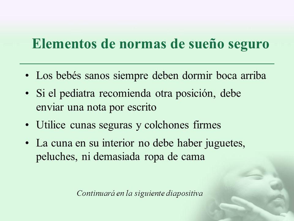 Elementos de normas de sueño seguro Los bebés sanos siempre deben dormir boca arriba Si el pediatra recomienda otra posición, debe enviar una nota por