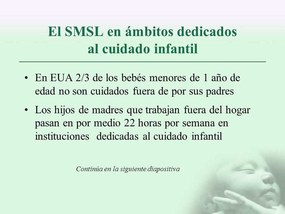 El SMSL en ámbitos dedicados al cuidado infantil En EUA 2/3 de los bebés menores de 1 año de edad no son cuidados fuera de por sus padres Los hijos de