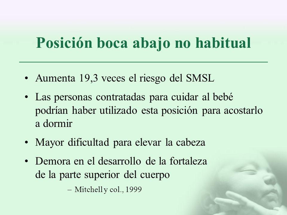 Posición boca abajo no habitual Aumenta 19,3 veces el riesgo del SMSL Las personas contratadas para cuidar al bebé podrían haber utilizado esta posici