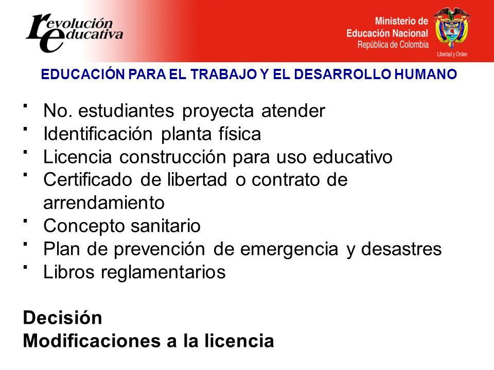 Ministerio de Educación Nacional República de Colombia EDUCACIÓN PARA EL TRABAJO Y EL DESARROLLO HUMANO No. estudiantes proyecta atender Identificació