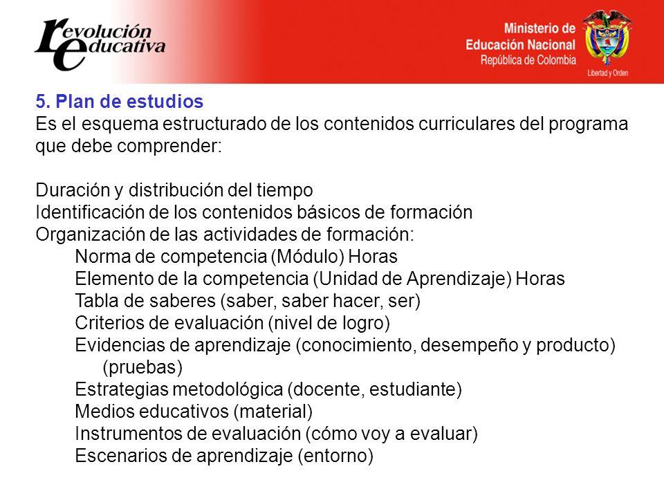Ministerio de Educación Nacional República de Colombia 5. Plan de estudios Es el esquema estructurado de los contenidos curriculares del programa que