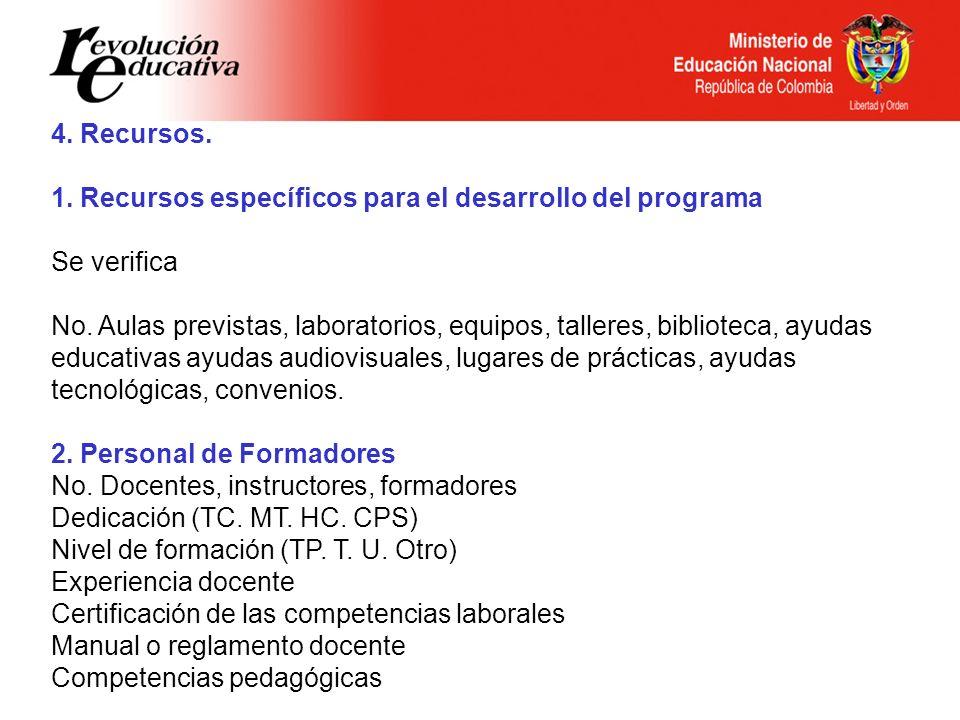 Ministerio de Educación Nacional República de Colombia 4. Recursos. 1. Recursos específicos para el desarrollo del programa Se verifica No. Aulas prev