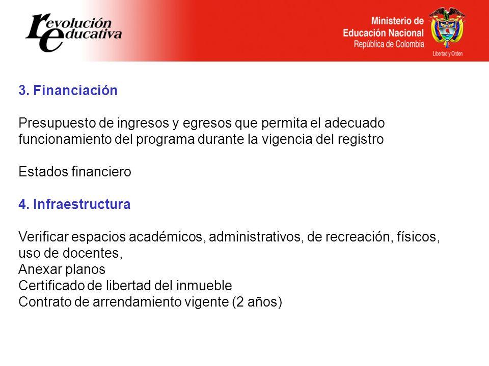 Ministerio de Educación Nacional República de Colombia 3. Financiación Presupuesto de ingresos y egresos que permita el adecuado funcionamiento del pr