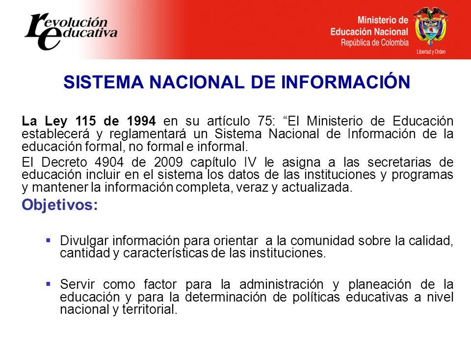 Ministerio de Educación Nacional República de Colombia SISTEMA NACIONAL DE INFORMACIÓN La Ley 115 de 1994 en su artículo 75: El Ministerio de Educació