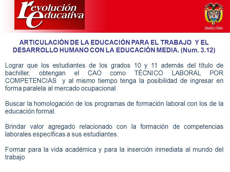 Ministerio de Educación Nacional República de Colombia ARTICULACIÓN DE LA EDUCACIÓN PARA EL TRABAJO Y EL DESARROLLO HUMANO CON LA EDUCACIÓN MEDIA. (Nu