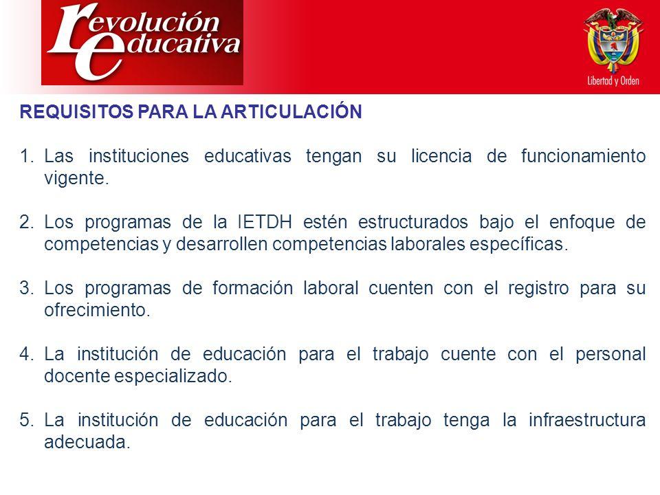 Ministerio de Educación Nacional República de Colombia REQUISITOS PARA LA ARTICULACIÓN 1.Las instituciones educativas tengan su licencia de funcionami