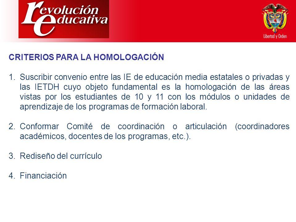 Ministerio de Educación Nacional República de Colombia CRITERIOS PARA LA HOMOLOGACIÓN 1.Suscribir convenio entre las IE de educación media estatales o