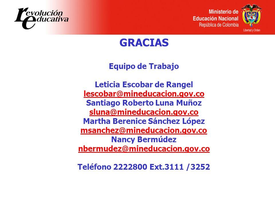 Ministerio de Educación Nacional República de Colombia GRACIAS Equipo de Trabajo Leticia Escobar de Rangel lescobar@mineducacion.gov.co Santiago Rober