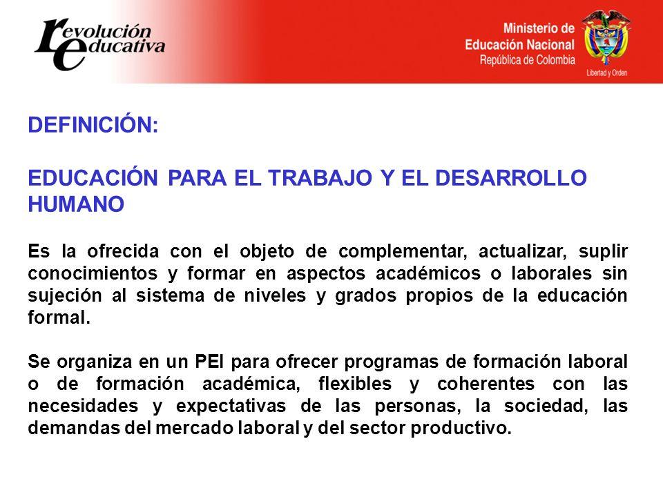 Ministerio de Educación Nacional República de Colombia DEFINICIÓN: EDUCACIÓN PARA EL TRABAJO Y EL DESARROLLO HUMANO Es la ofrecida con el objeto de co