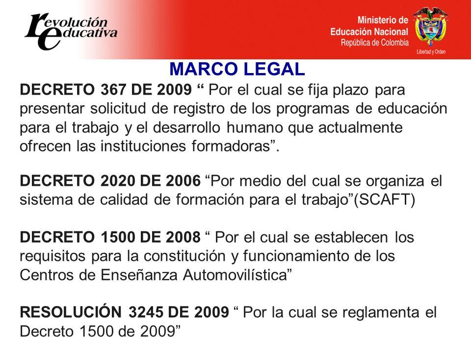 Ministerio de Educación Nacional República de Colombia MARCO LEGAL DECRETO 367 DE 2009 Por el cual se fija plazo para presentar solicitud de registro