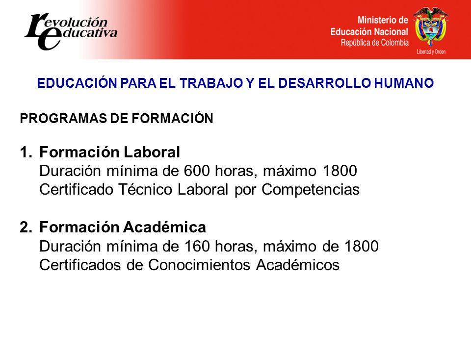 Ministerio de Educación Nacional República de Colombia EDUCACIÓN PARA EL TRABAJO Y EL DESARROLLO HUMANO PROGRAMAS DE FORMACIÓN 1.Formación Laboral Dur