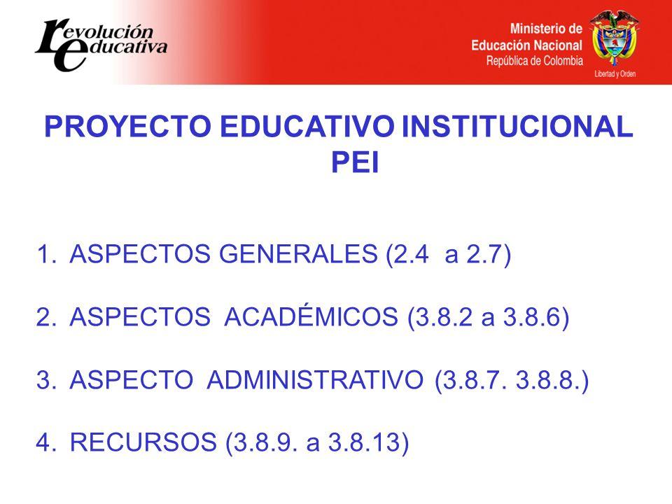 Ministerio de Educación Nacional República de Colombia PROYECTO EDUCATIVO INSTITUCIONAL PEI 1.ASPECTOS GENERALES (2.4 a 2.7) 2.ASPECTOS ACADÉMICOS (3.
