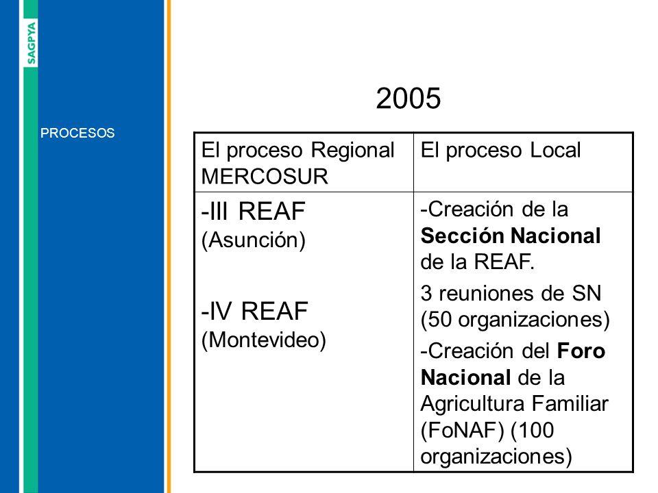 PROCESOS 2005 El proceso Regional MERCOSUR El proceso Local -III REAF (Asunción) -IV REAF (Montevideo) -Creación de la Sección Nacional de la REAF. 3