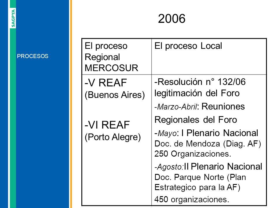 PROCESOS 2006 El proceso Regional MERCOSUR El proceso Local -V REAF (Buenos Aires) -VI REAF (Porto Alegre) -Resolución n° 132/06 legitimación del Foro