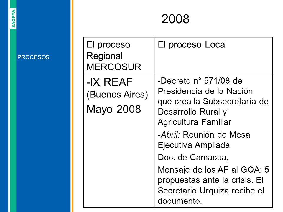 PROCESOS 2008 El proceso Regional MERCOSUR El proceso Local -IX REAF (Buenos Aires) Mayo 2008 -Decreto n° 571/08 de Presidencia de la Nación que crea