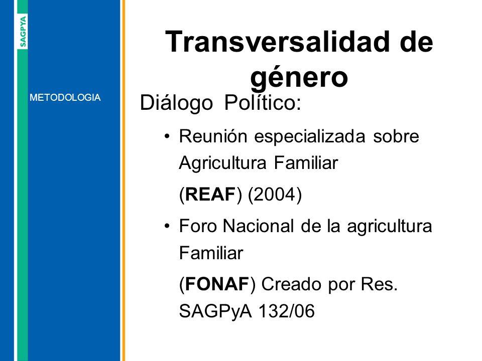 Diálogo Político: Reunión especializada sobre Agricultura Familiar (REAF) (2004) Foro Nacional de la agricultura Familiar (FONAF) Creado por Res. SAGP
