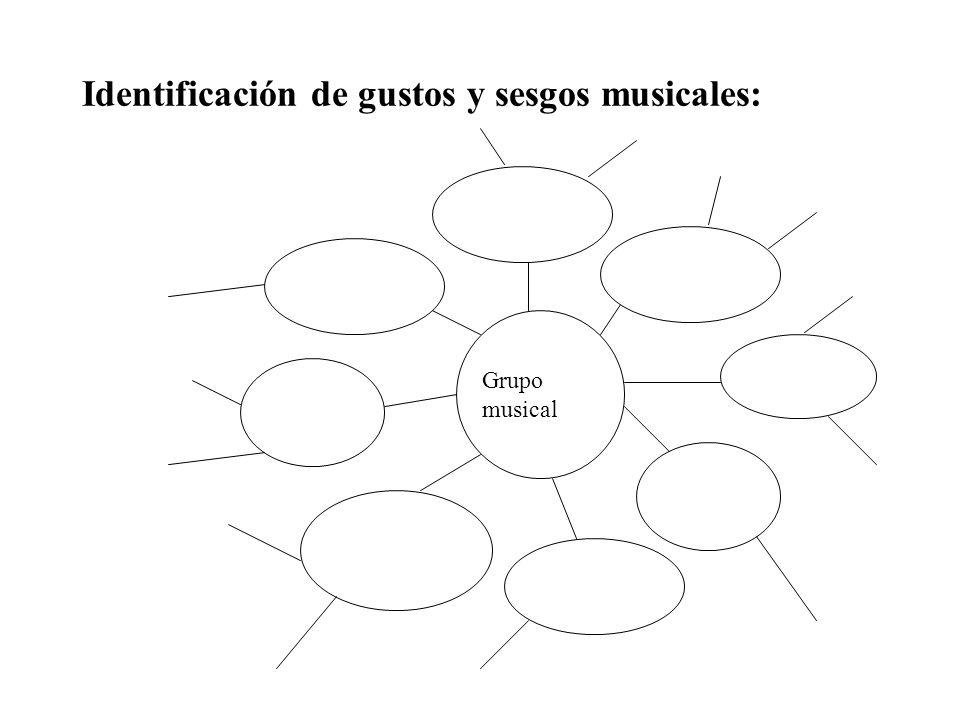Identificación de gustos y sesgos musicales: Grupo musical